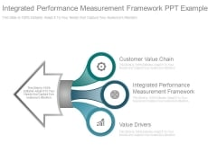 Integrated Performance Measurement Framework Ppt Example