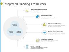 Integrated Planning Framework Technology Ppt PowerPoint Presentation Professional Portfolio