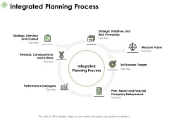 Integrated Planning Process Ppt PowerPoint Presentation Pictures Example