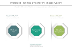 Integrated Planning System Ppt Images Gallery