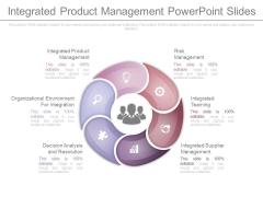 Integrated Product Management Powerpoint Slides