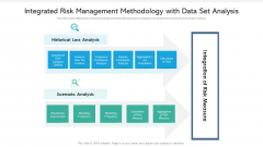 Integrated Risk Management Methodology With Data Set Analysis Ppt PowerPoint Presentation Infographics Microsoft PDF