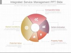 Integrated Service Management Ppt Slide