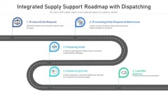 Integrated Supply Support Roadmap With Dispatching Ppt Icon Example File PDF