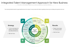 Integrated Talent Management Approach For New Business Ppt PowerPoint Presentation Show PDF