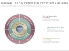Integrated The Key Performance Powerpoint Slide Ideas