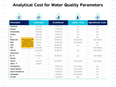 Integrated Water Resource Management Analytical Cost For Water Quality Parameters Structure PDF