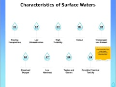 Integrated Water Resource Management Characteristics Of Surface Waters Ppt Ideas Display PDF