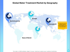 Integrated Water Resource Management Global Water Treatment Market By Geography Mockup PDF