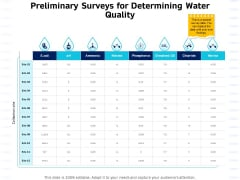 Integrated Water Resource Management Preliminary Surveys For Determining Water Quality Sample PDF