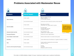 Integrated Water Resource Management Problems Associated With Wastewater Reuse Clipart PDF