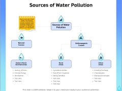 Integrated Water Resource Management Sources Of Water Pollution Professional PDF