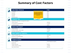 Integrated Water Resource Management Summary Of Cost Factors Graphics PDF
