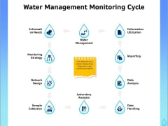 Integrated Water Resource Management Water Management Monitoring Cycle Structure PDF