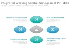 Integrated Working Capital Management Ppt Slide