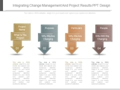 Integrating Change Management And Project Results Ppt Design