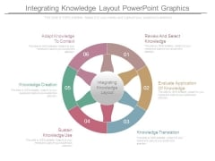 Integrating Knowledge Layout Powerpoint Graphics