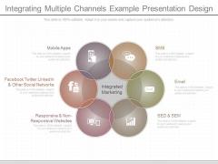 Integrating Multiple Channels Example Presentation Design