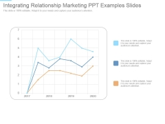 Integrating Relationship Marketing Ppt Examples Slides