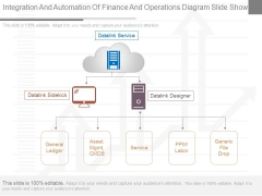 Integration And Automation Of Finance And Operations Diagram Slide Show