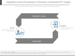 Integration Invoice Processing For Business To Business Ppt Images