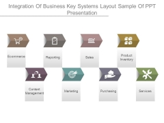 Integration Of Business Key Systems Layout Sample Of Ppt Presentation