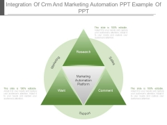 Integration Of Crm And Marketing Automation Ppt Example Of Ppt