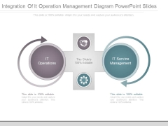 Integration Of It Operation Management Diagram Powerpoint Slides