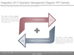 Integration Of It Operation Management Diagram Ppt Sample