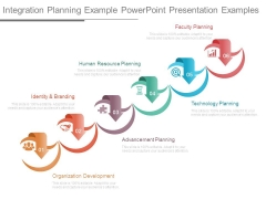 Integration Planning Example Powerpoint Presentation Examples