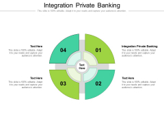 Integration Private Banking Ppt PowerPoint Presentation Ideas Slideshow Cpb Pdf