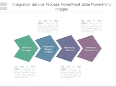 Integration Service Process Powerpoint Slide Powerpoint Images