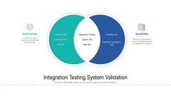 Integration Testing System Validation Ppt PowerPoint Presentation File Aids PDF