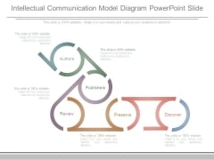 Intellectual Communication Model Diagram Powerpoint Slide