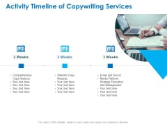 Intellectual Property Activity Timeline Of Copywriting Services Ppt PowerPoint Presentation Styles Templates PDF