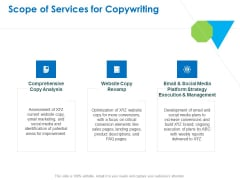 Intellectual Property Scope Of Services For Copywriting Ppt PowerPoint Presentation Styles Summary PDF