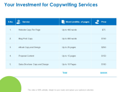 Intellectual Property Your Investment For Copywriting Services Ppt PowerPoint Presentation Portfolio Visual Aids PDF