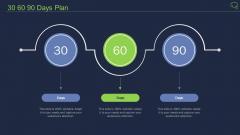 Intelligent Architecture 30 60 90 Days Plan Ppt Icon Outline PDF
