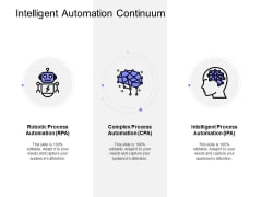 Intelligent Automation Continuum Ppt PowerPoint Presentation Infographic Template Ideas