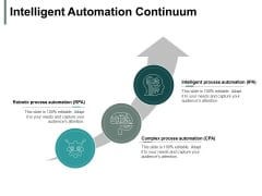 Intelligent Automation Continuum Ppt PowerPoint Presentation Infographic Template Infographics