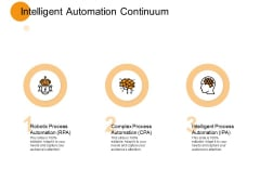 Intelligent Automation Continuum Ppt PowerPoint Presentation Infographics Designs Download