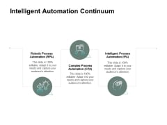 Intelligent Automation Continuum Ppt PowerPoint Presentation Inspiration Gridlines