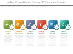 Intelligent Demand Creation Example Ppt Presentation Examples