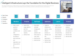 Intelligent Infrastructure Lays The Foundation For The Digital Business Rules PDF