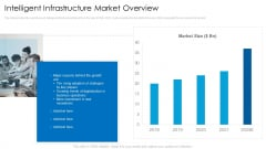 Intelligent Infrastructure Market Overview Introduction PDF