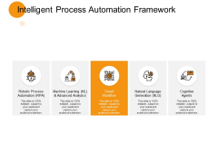 Intelligent Process Automation Framework Ppt PowerPoint Presentation Styles Microsoft