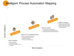 Intelligent Process Automation Mapping Ppt PowerPoint Presentation File Inspiration