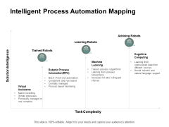 Intelligent Process Automation Mapping Ppt PowerPoint Presentation Gallery Format Ideas