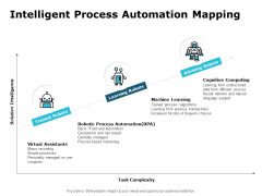 Intelligent Process Automation Mapping Ppt PowerPoint Presentation Portfolio Graphic Tips