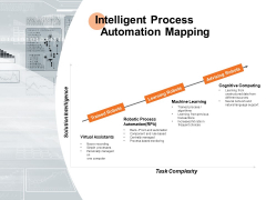 Intelligent Process Automation Mapping Ppt PowerPoint Presentation Show Examples